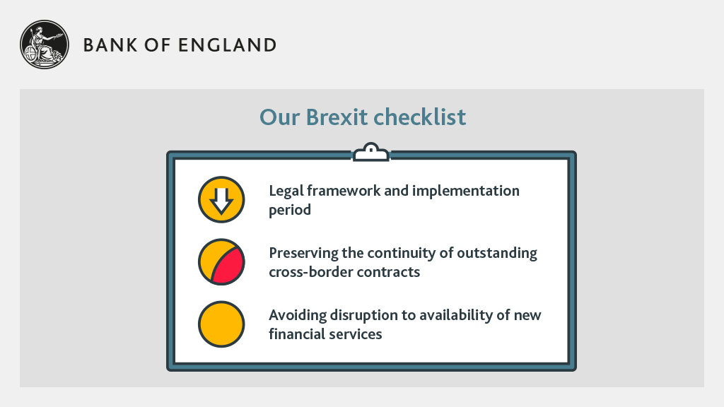 Financial Stability Report - June 2018 | Bank of England
