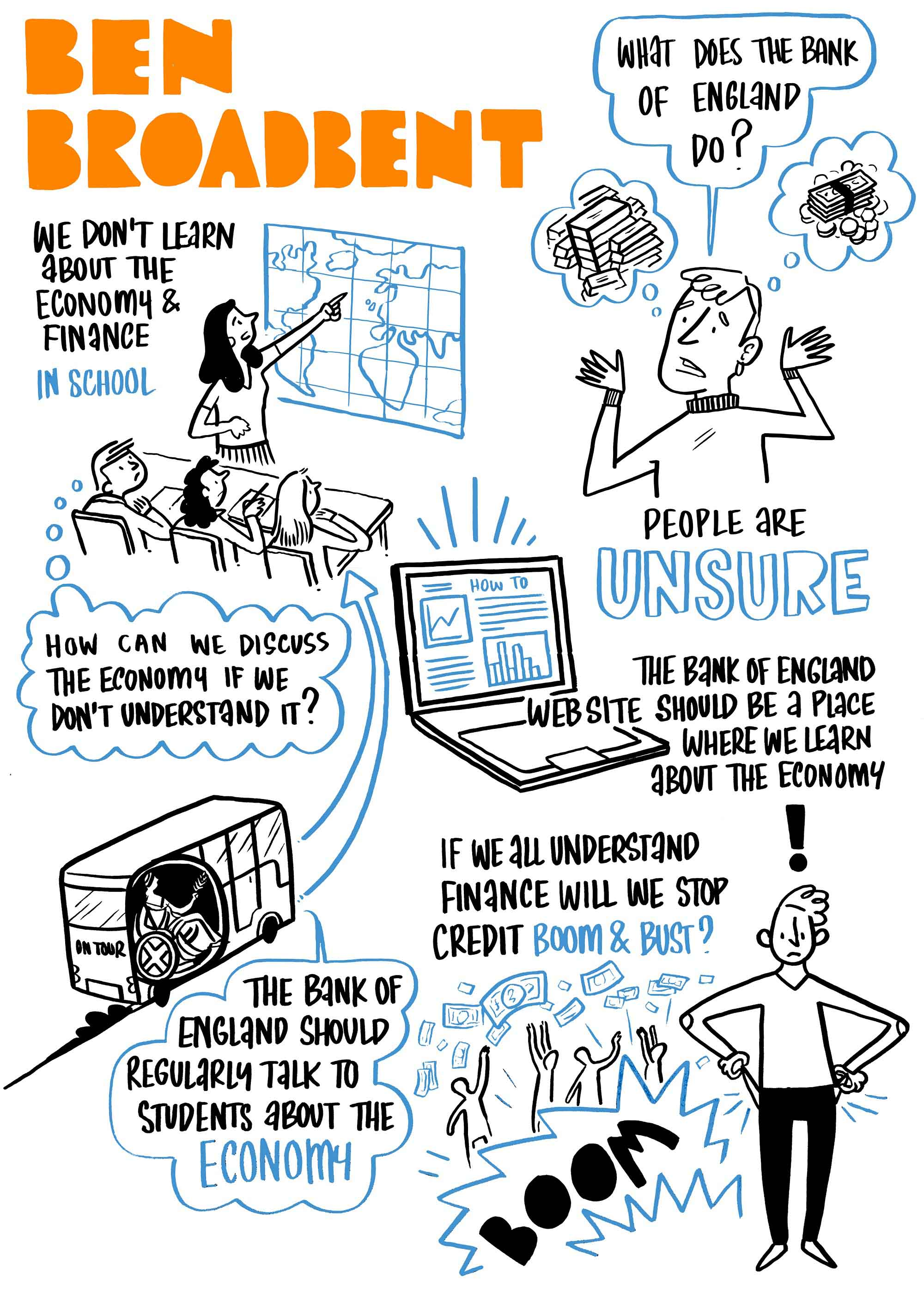 Summary sketch of future forum 2016, Ben Broadbent
