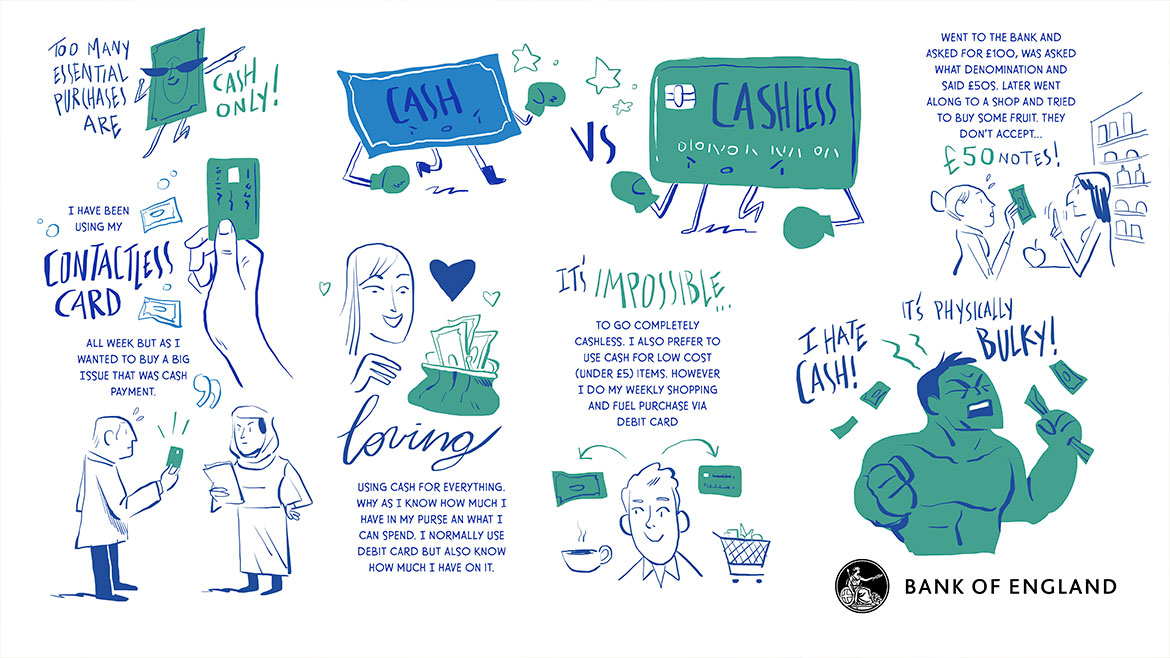 Visual scribe on cash
