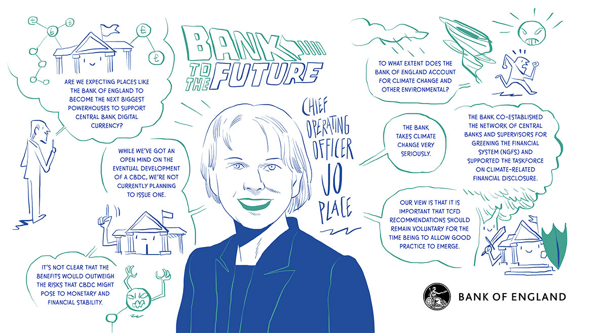 Visual scribe - Bank to the future with Chief Operating Officer Jo Place