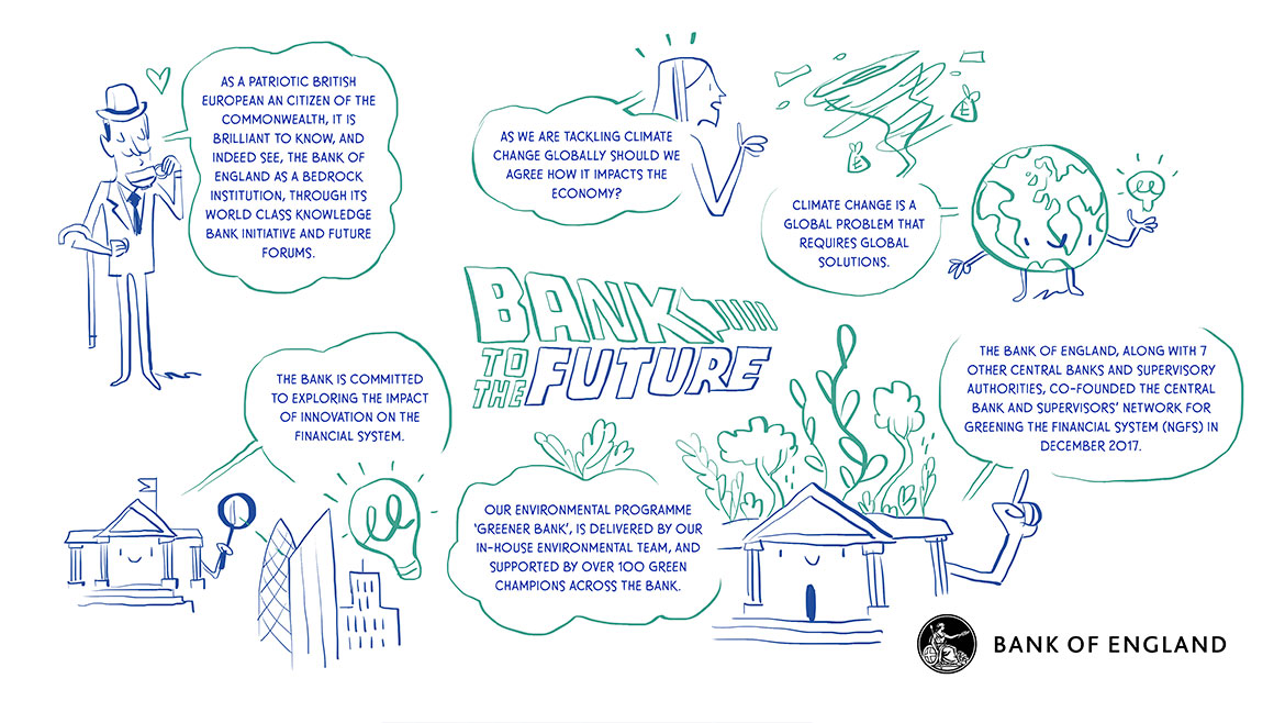 Visual scribe - Bank to the future with Chief Operating Officer Jo Place part 2