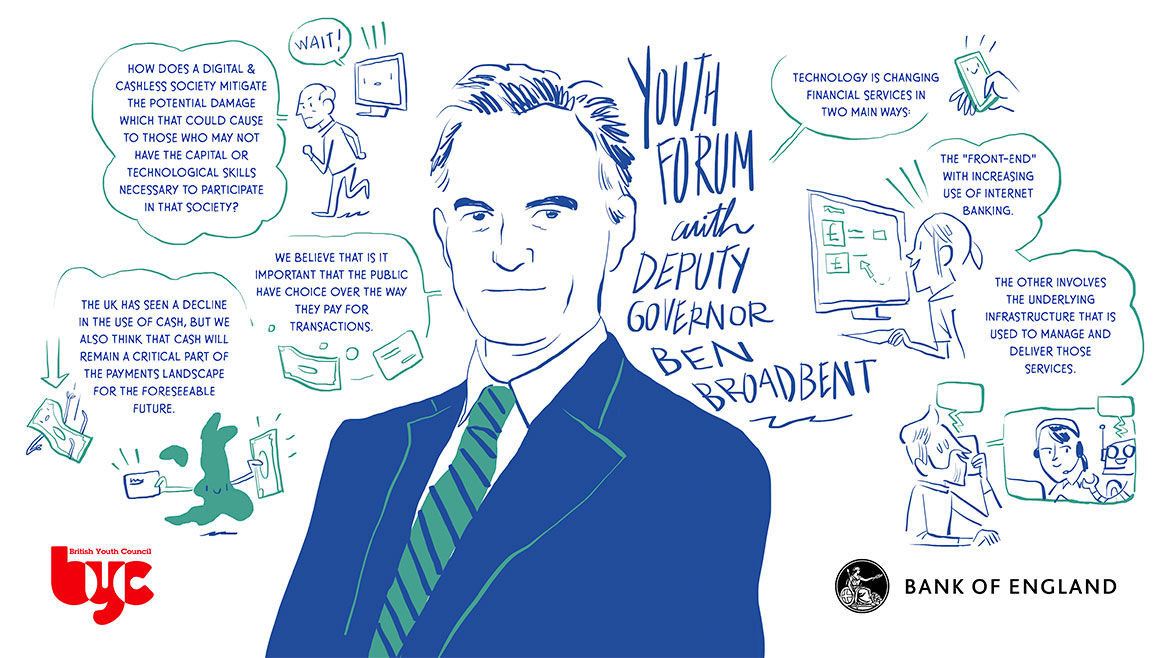 Visual scribe on youth forum with Deputy Governor Ben Broadbent