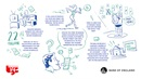 Visual scribe on youth forum with Deputy Governor Ben Broadbent part 2