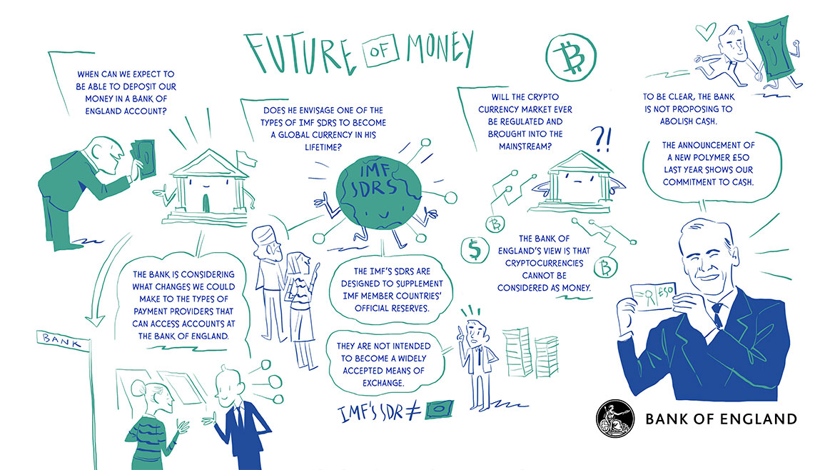 Visual scribe - Future of money with Governor Mark Carney part 2