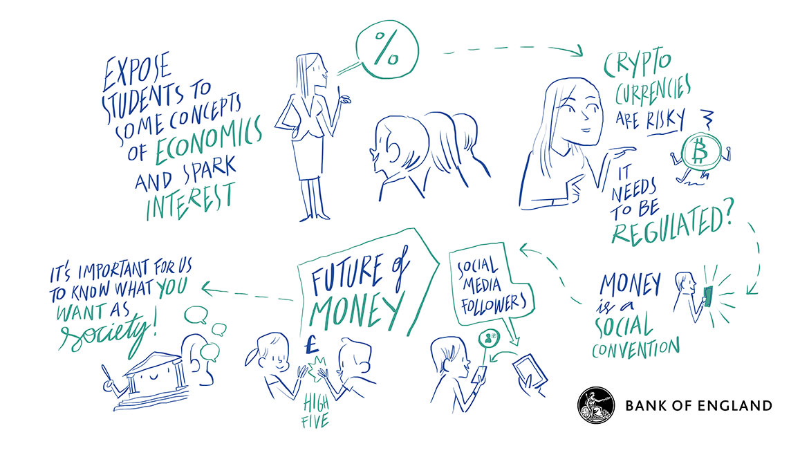 Visual scribe - Future Forum culmination event part 3