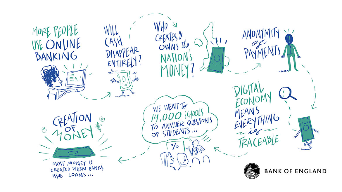 Visual scribe - Future Forum culmination event part 4
