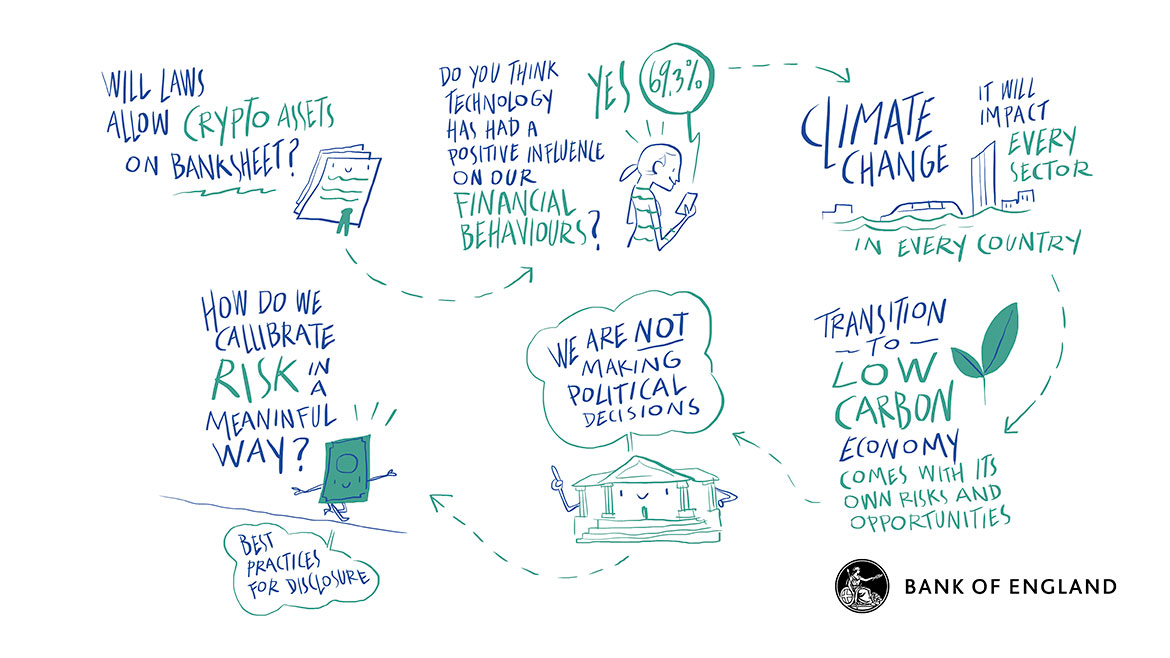 Visual scribe - Future Forum culmination event part 5