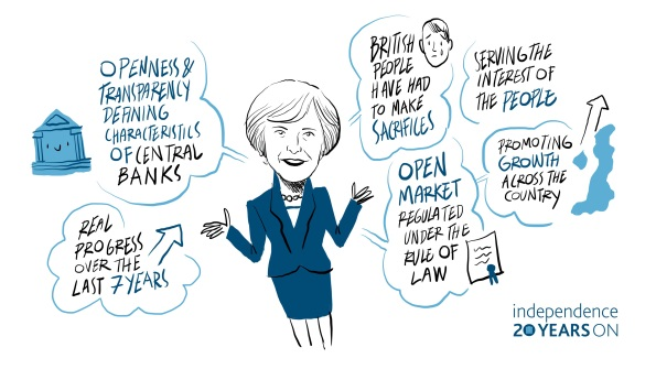 Independence Conference: 20 years on - Theresa May sketch