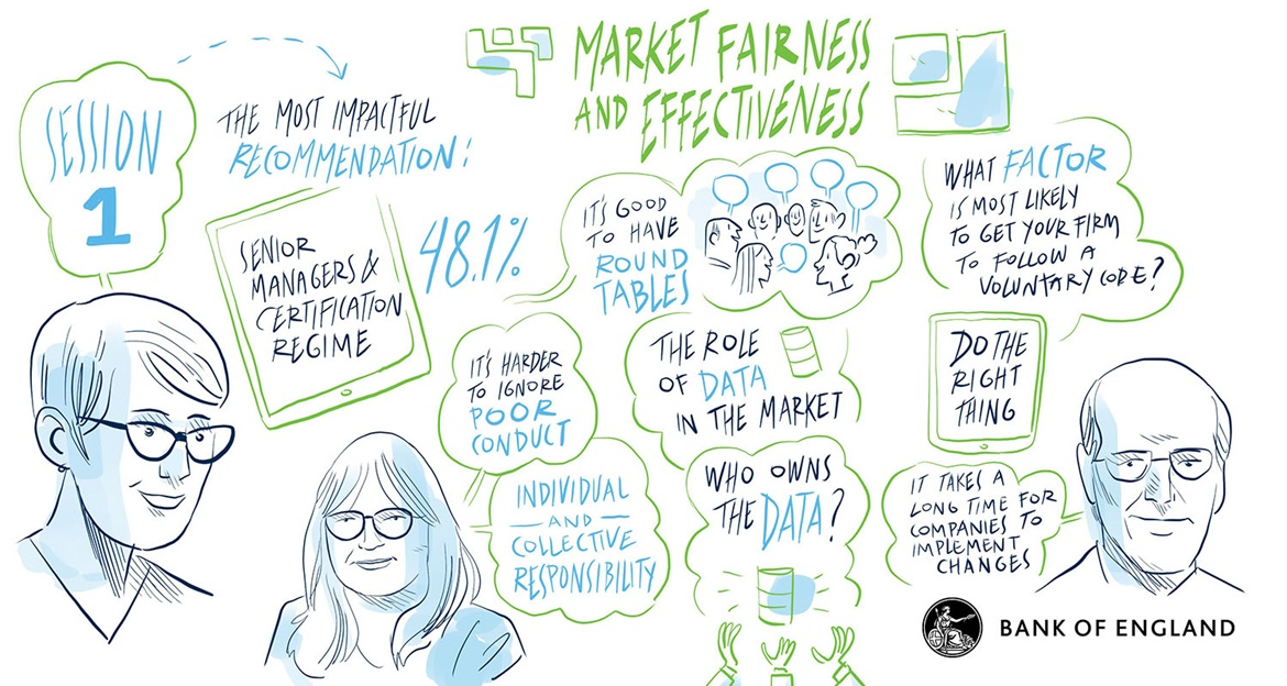 Session 1 - Market Fairness and Effectiveness