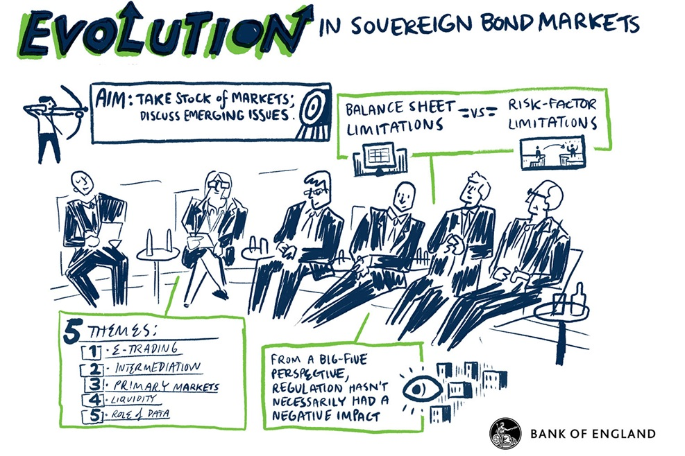 Session 3: Deep Dives - Specific FICC Markets Issues. Track 2: Evolution in sovereign bond markets – Panel Discussion