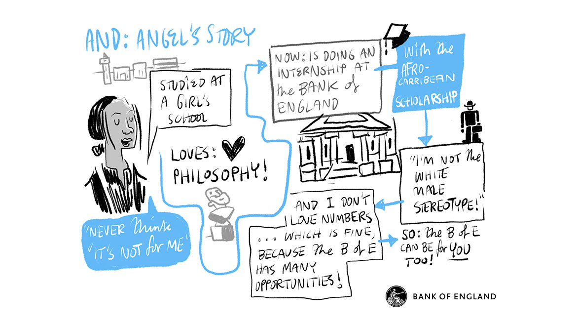 Angel's Story - an internship at the Bank of England