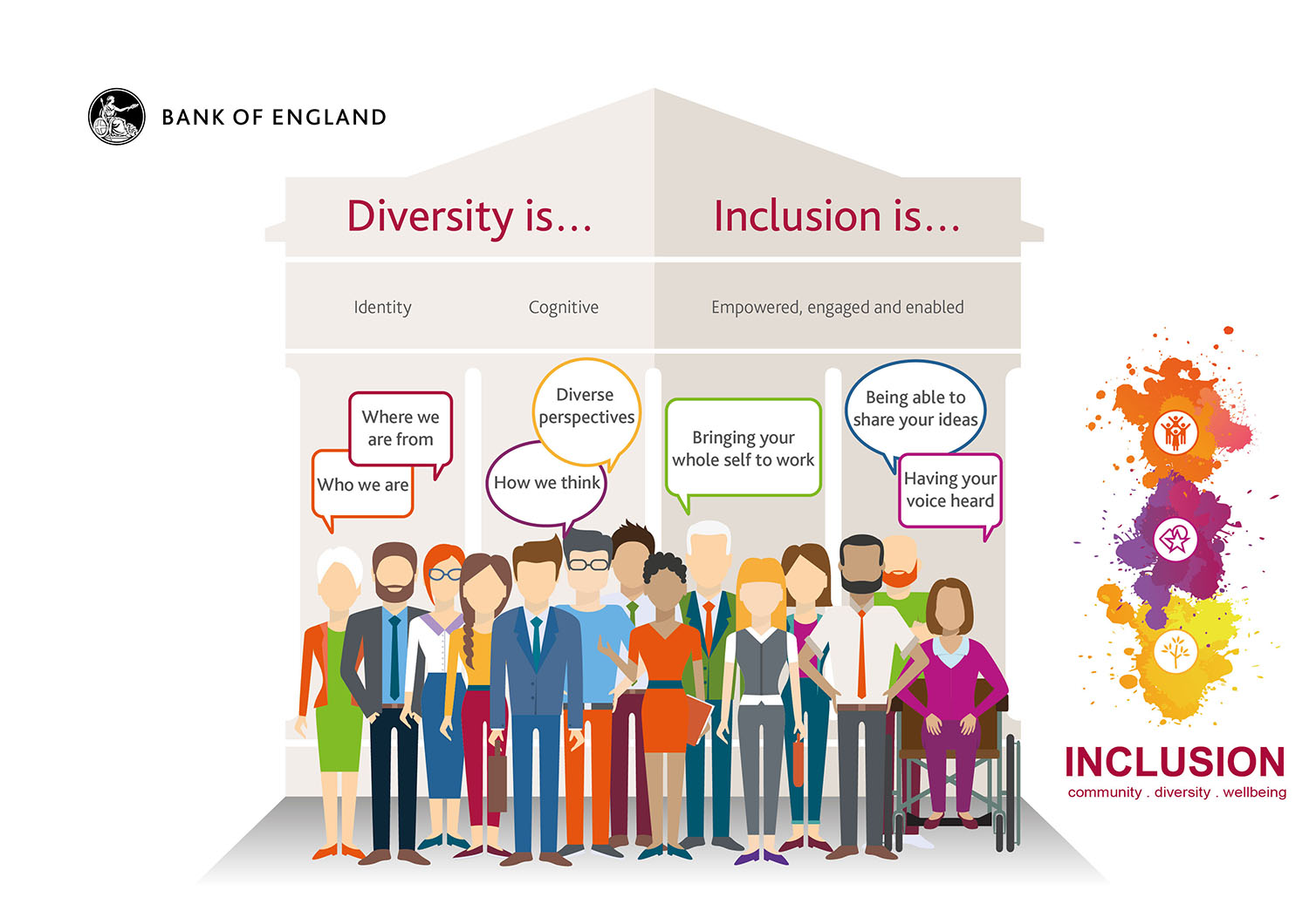 Diversity and inclusion at the Bank of England