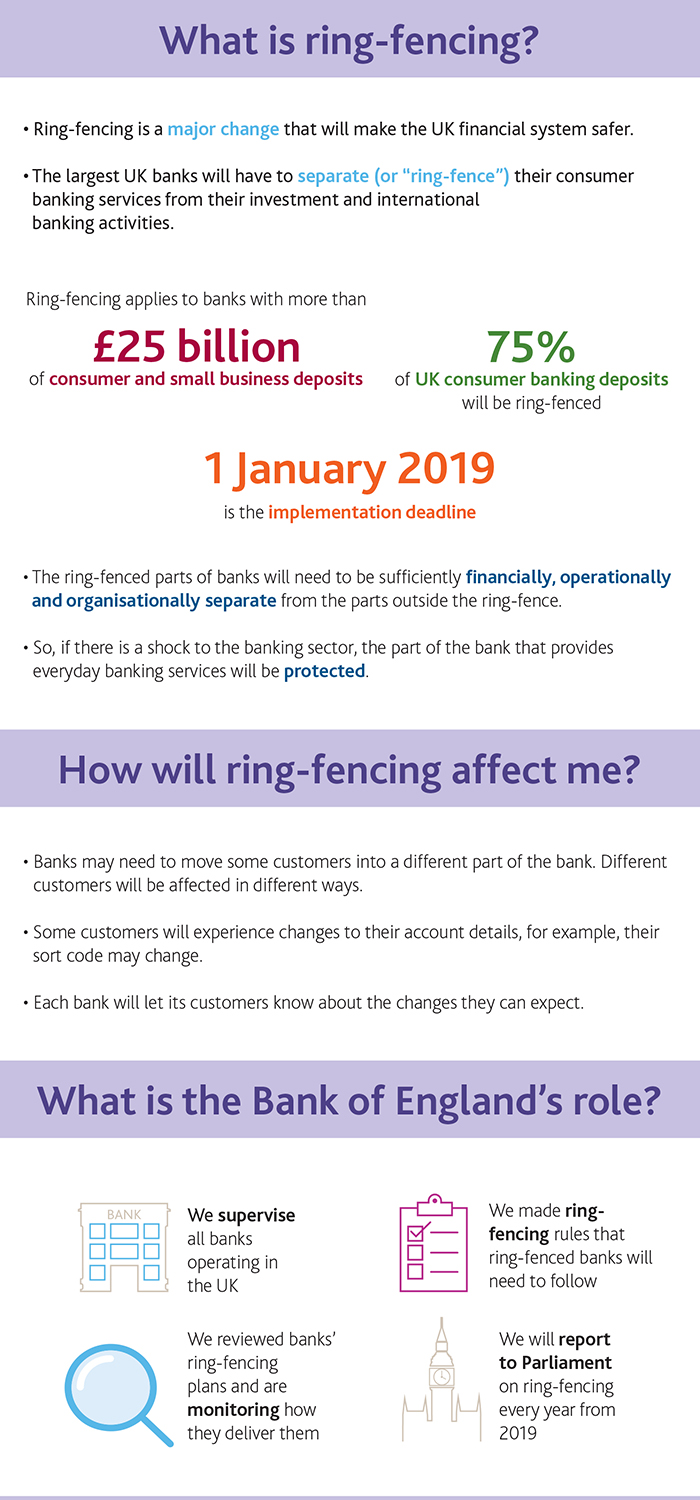 ringfencing_infographic